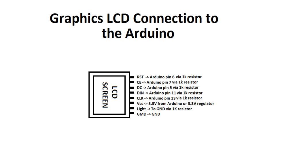 Nokia 3310 LCD to Arduino