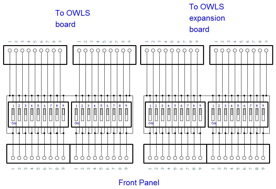 OWLS panel